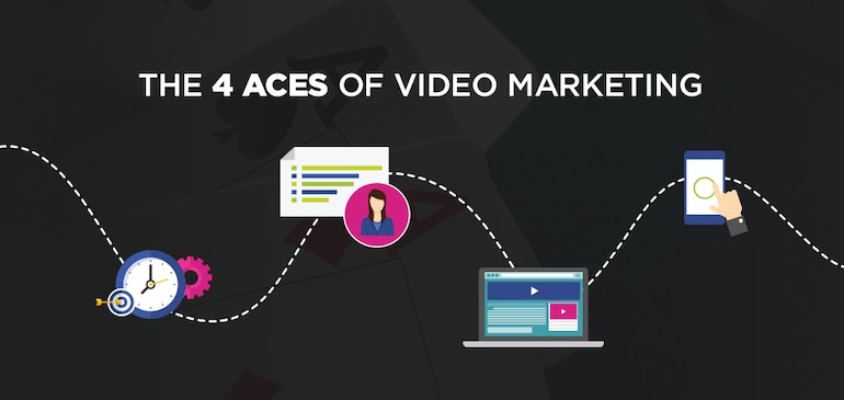 The 4 Aces of Video Marketing