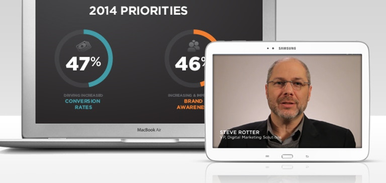 [VIDEO] Priorities for Digital Marketers in 2014