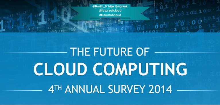 Future of Cloud Computing 4th Annual Survey Results