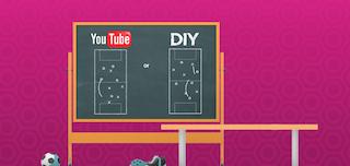 Quel est votre plan d'action de marketing vidéo ?