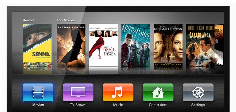 Apple TV and The Transformation of Web Apps into Tablet and TV Dual Screen Apps