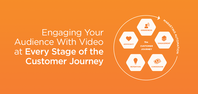 Engaging Your Audience With Video at Every Stage of the Customer Journey