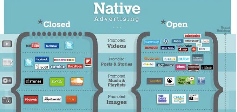 コンテンツ マーケティングとジャーナリズムは共存可能?