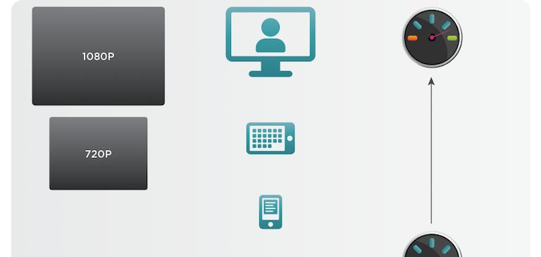 Nouveau Livre blanc : Construire une stratégie d'encodage vidéo flexible