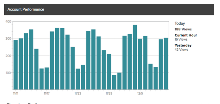 Video Cloud Analytics で地域別のレポートが表示できます