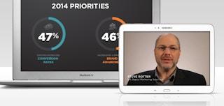 【動画】2014 年におけるデジタル マーケターの優先事項