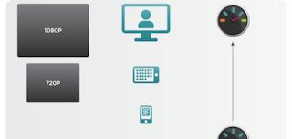 Whitepaper: Tipps für den Aufbau einer flexiblen Video-Codierungsstrategie